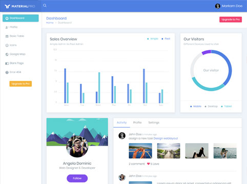 Material Pro Admin Template Most Advanced Dashboard Kit Of All Time